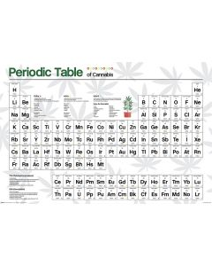 Periodic Table Cannabis Poster 61x91.5cm