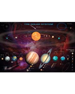Das Sonnensystem Poster 91.5x61cm