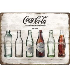Coca-Cola - Bottles - Timeline