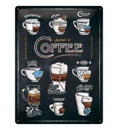 Anatomy of Coffee Blechschilder 30x40cm
