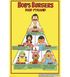 Bob's Burger - Food Pyramid