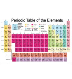 Periodic Table Of The Elements Poster 61x91.5cm