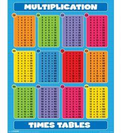 Multiplizieren Einmaleins Poster 40x50cm